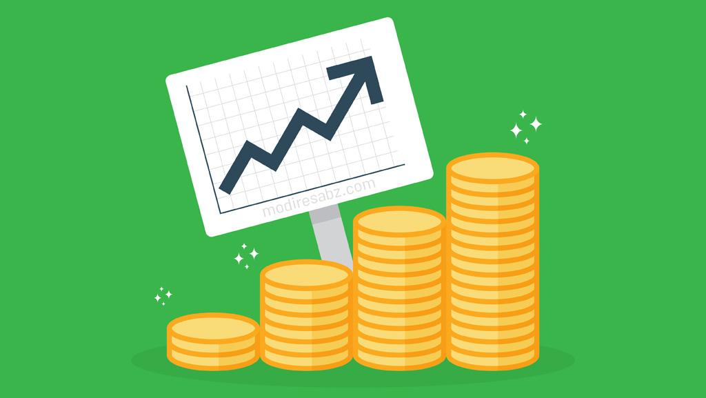 بازگشت سرمایه تبلیغات چقدر باید باشد؟