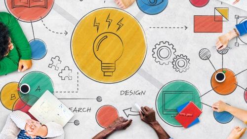 3 نوع فرایند در کسبوکار